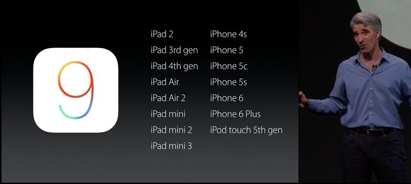 Systemkrav til iOS 9